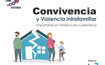 Convivencia y violencia intrafamiliar